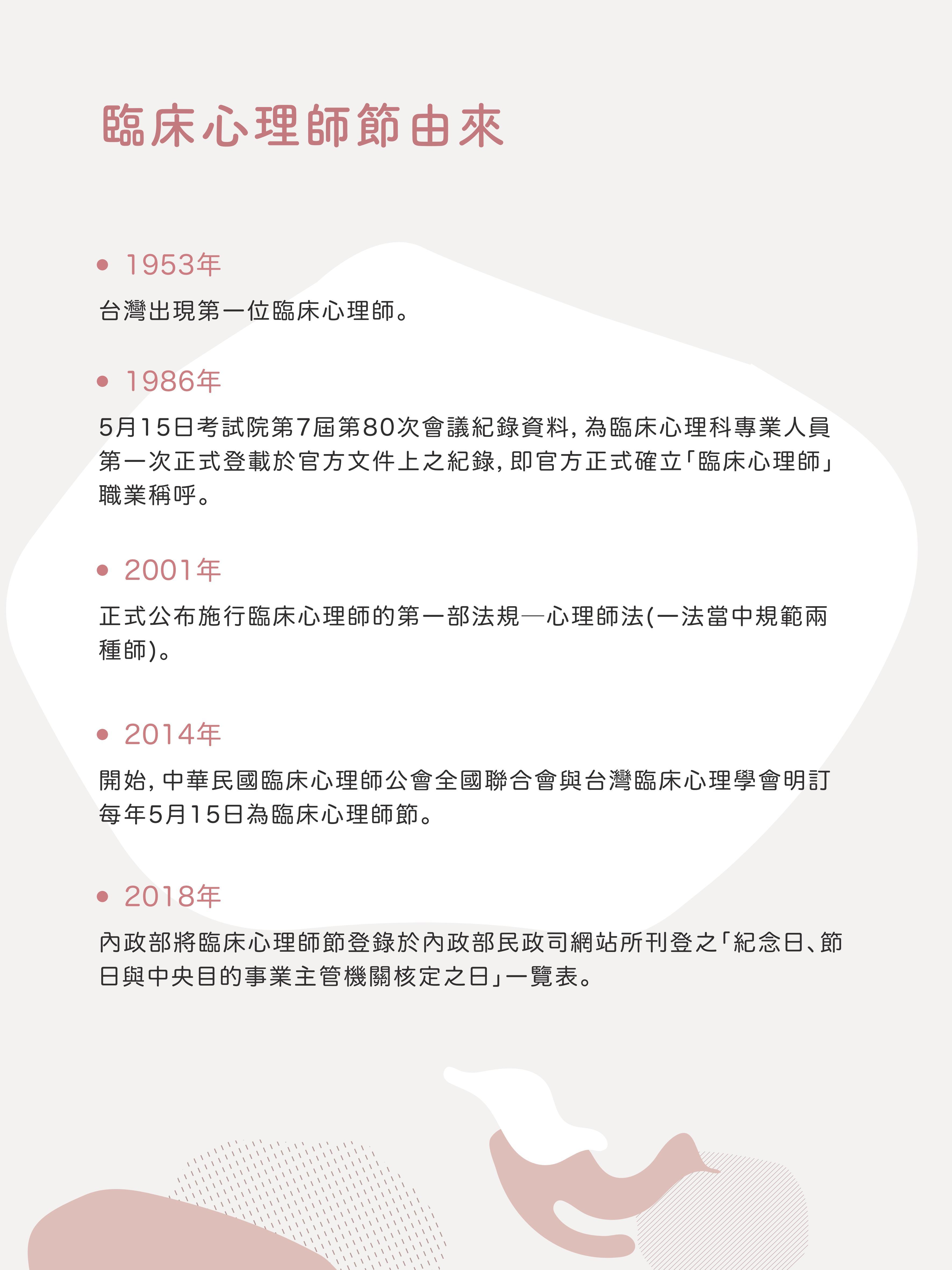 全聯會大海報 (臨床心理師節由來) (5).jpg