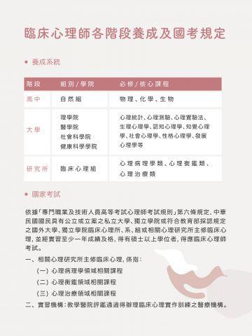 全聯會大海報 (各階段養成及國考規定) (4).jpg