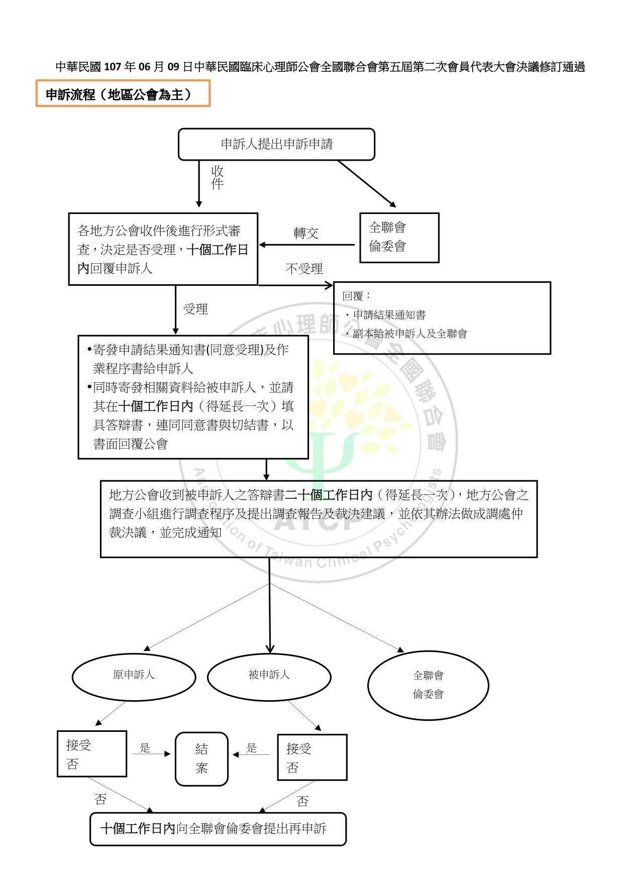 倫理申訴流程圖