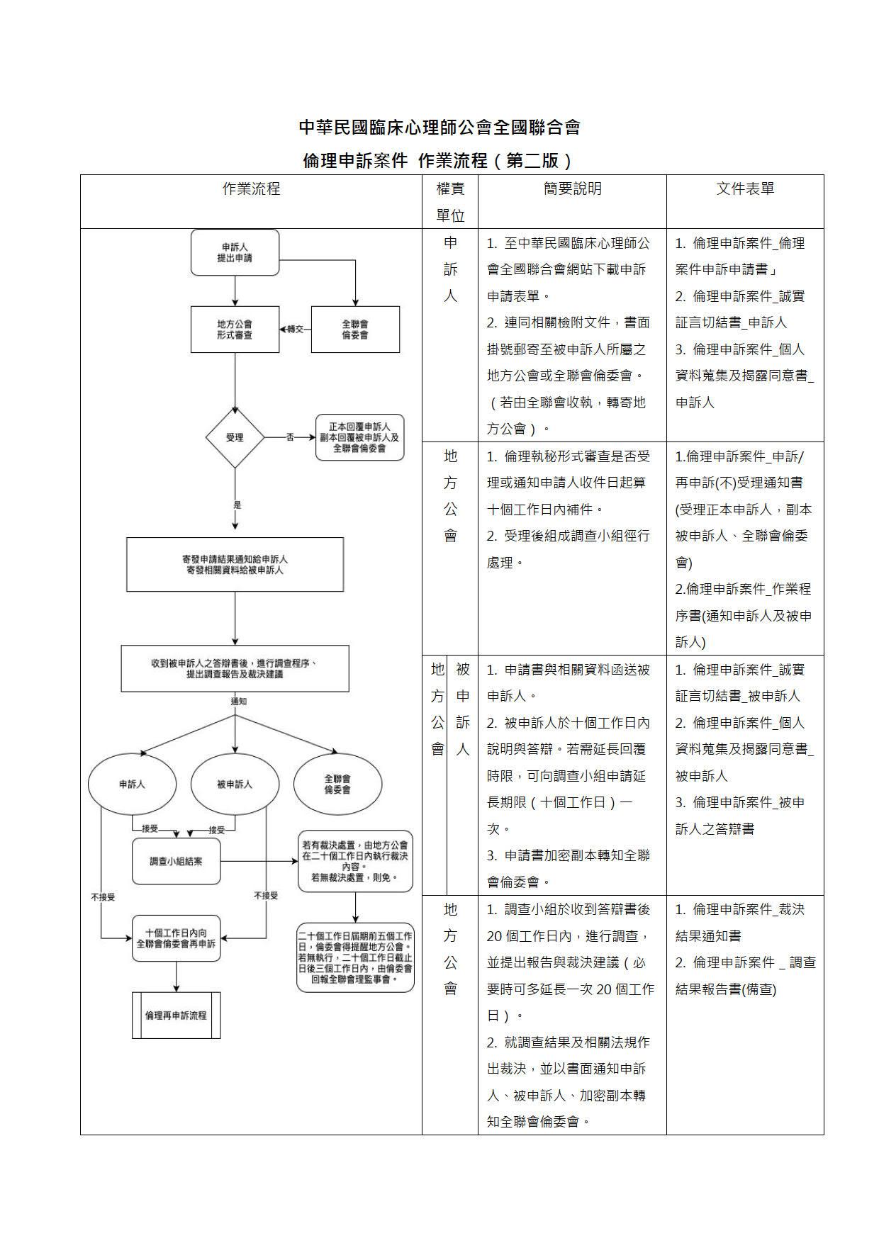 倫理申訴流程_3.jpg