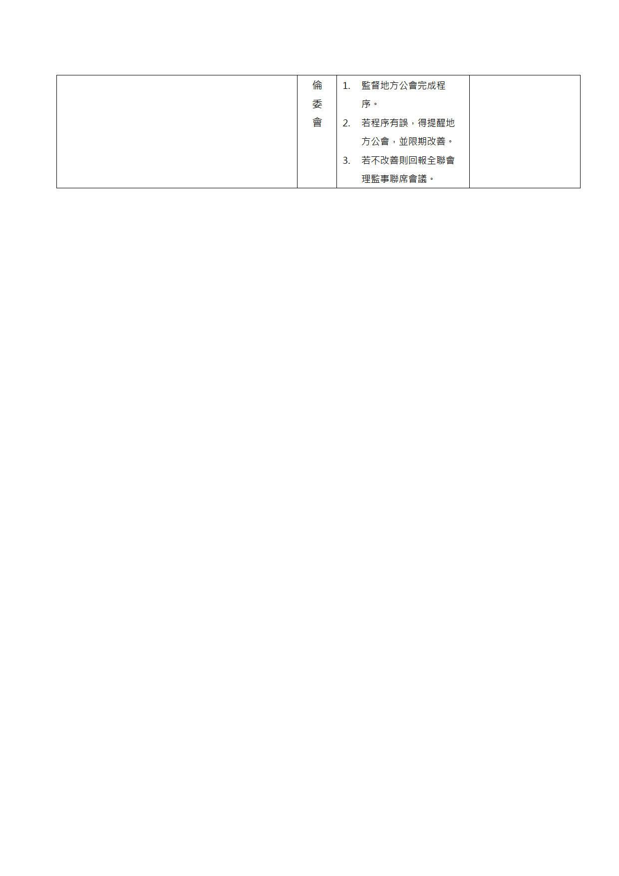 倫理申訴流程_4.jpg